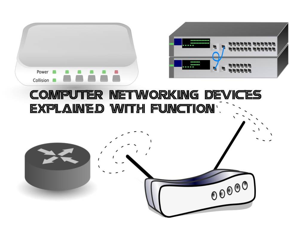 Basic Idea Of Networking Products